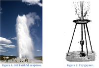 Physics of a toy geyser