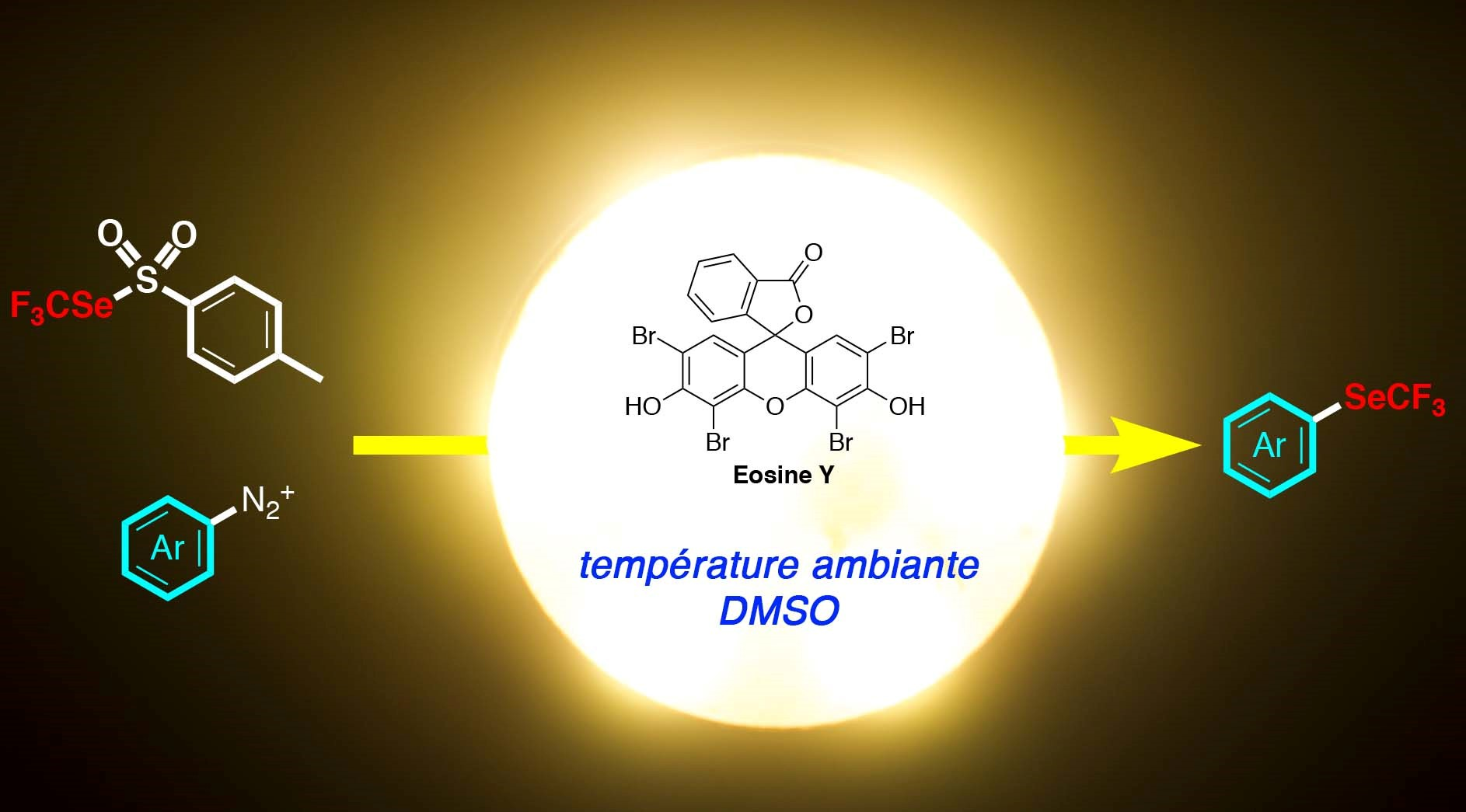 Trifluoromethylselenolation de sels de diazoniums photoinitiée par un colorant organique : simple, économique et éco-compatible ©Anis Tlili