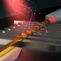Le laboratoire partenaire d'un projet European Quantum Flagship