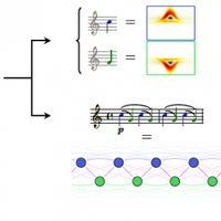 Traiter des signaux quantiques transportés par des courants électriques