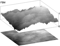 Scale invariance, multifractals and wavelets