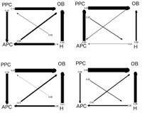 Physique statistique, traitement du signal et théorie de l'information